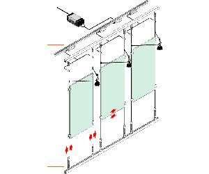 Bewegwijzering schematische opbouw